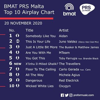 BMAT PRS Malta Top 10 Airplay Chart - 20 November 2020.jpg