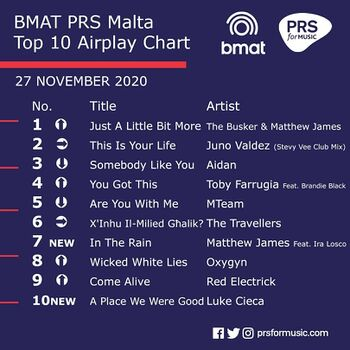 The BMAT PRS Malta Top 10 Airplay Chart - November 27.jpg