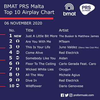 BMAT PRS Malta Top 10 Airplay Chart - 6 November 2020.png